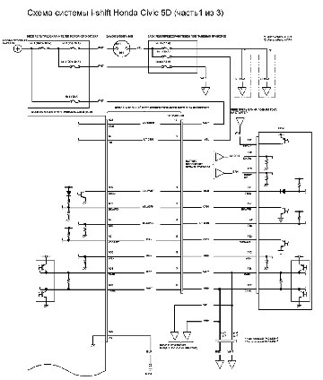 i-shift circuit 1-3 sm