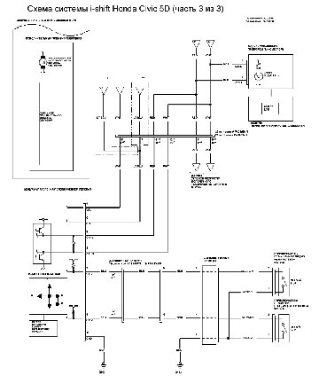 i-shift circuit 3-3 sm